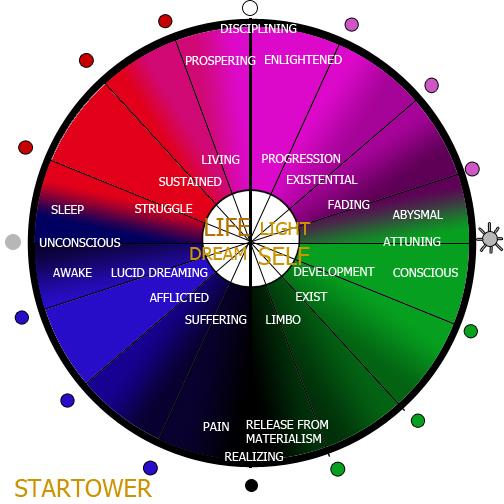 spectrum-grid-for-blog